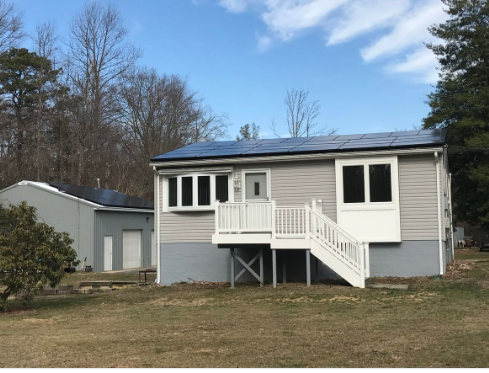 Get the Best Residential Solar Panel Installers in Texas