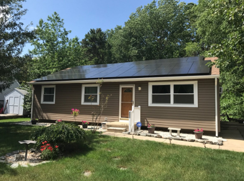 Best Solar for Home